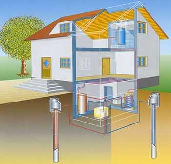 geothermie_prinzipskizze_AG